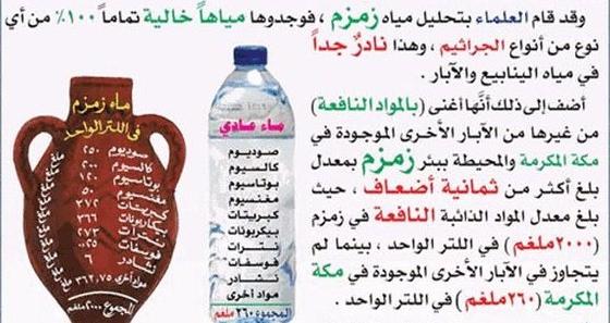 عدواني جسر عامل ماء زمزم طعام طعم وشفاء سقم Thibaupsy Fr